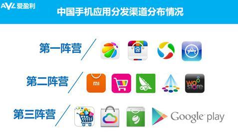 手机厂商圈地 第三方应用应用商店处境艰难