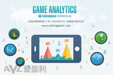TalkingData Game Analytics永久免费