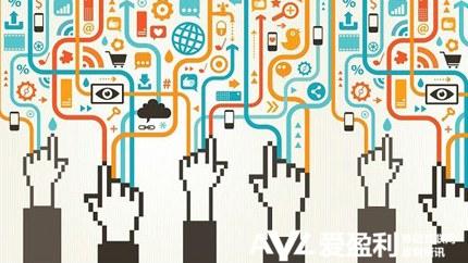 互联网广告哪块市场的潜力最大?