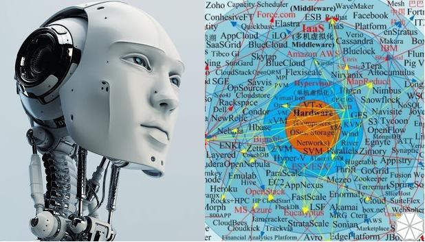 在填报高考志愿这件事上,相信人还是人工智能?