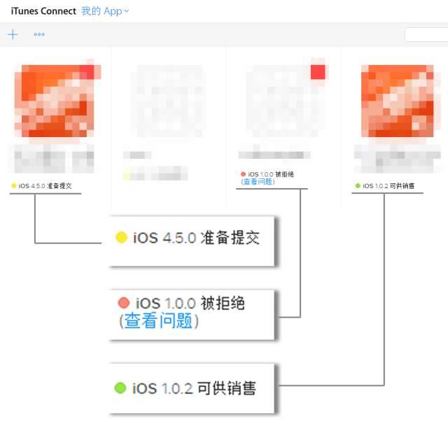 爆!苹果iTC后台App状态指示器全揭秘 → 红灯代表下架或被拒?