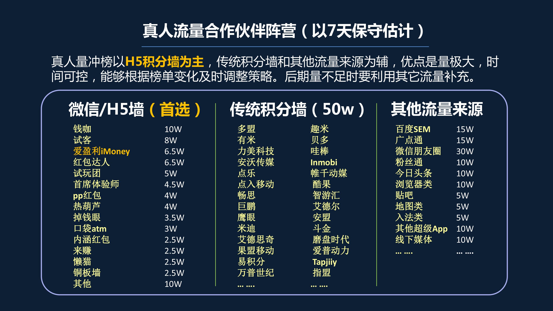 爱盈利分享11月29-24