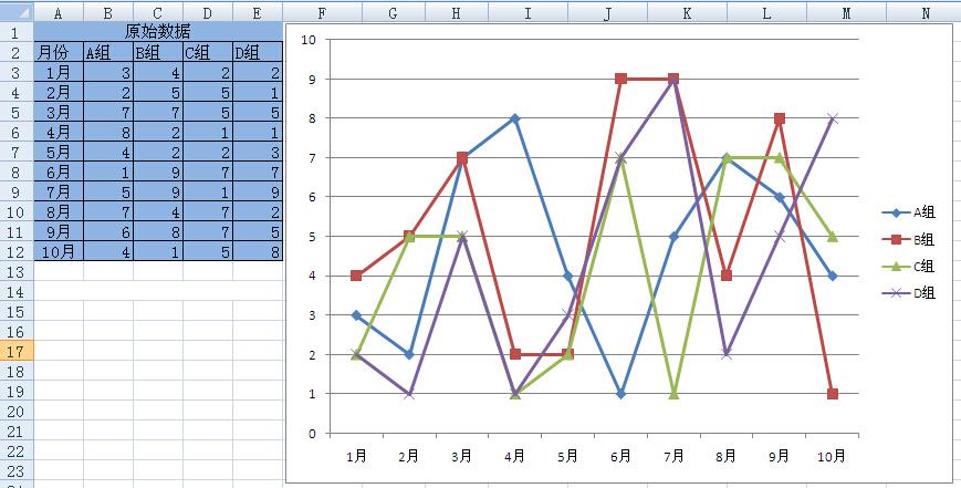 原创教程:手把手教你用Excel做多层折线图