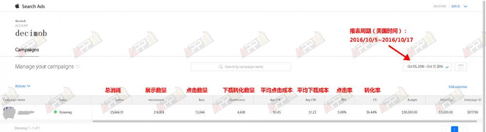 【收藏】App Store ads术语详解及核心数据计算公式