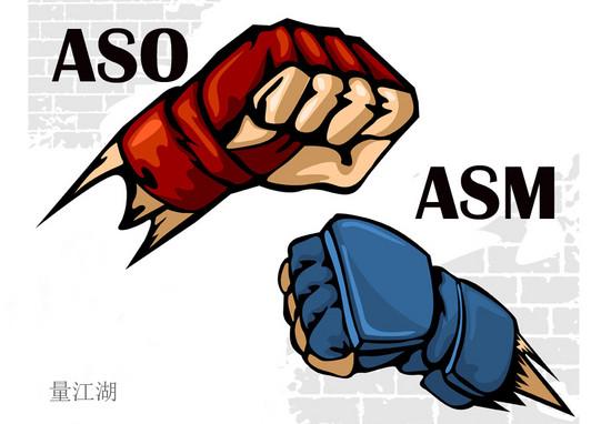APP引流秘籍:练好ASO与苹果搜索广告ASM组合拳