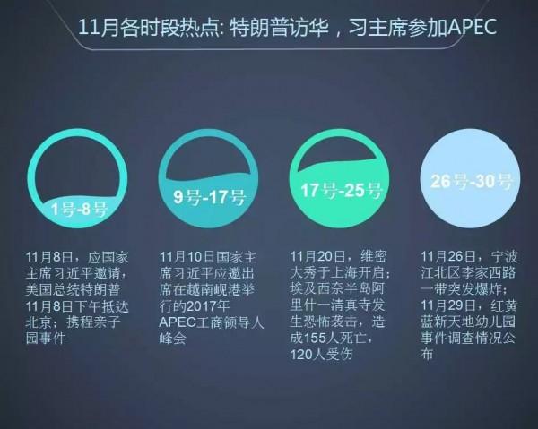 全国微信1000强月度报告(2017.11)丨清博指数独家