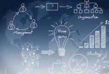 数据运营丨运营技能丨APP数据分析到底要分析什么