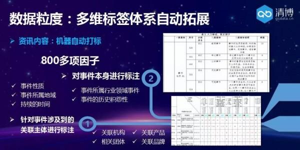 清博向安玲:智能数据——数据之美与智能之势