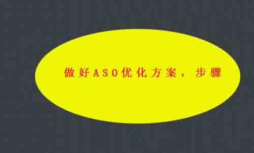 做好ASO优化方案,步骤。
