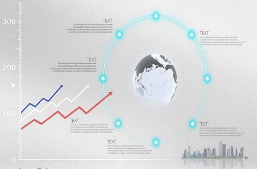 做app数据分析的各个维度最终目的是什么?