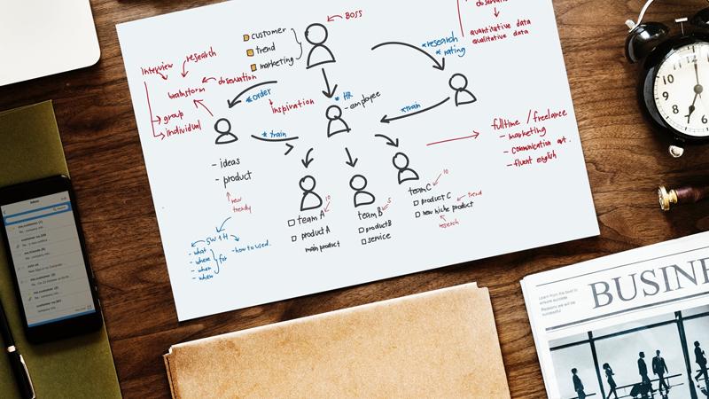 在资源受限的情况下,如何搭建自己的用户增长体系呢?