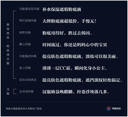 加多宝广告对不起文案_广告公司简介文案_ai广告文案