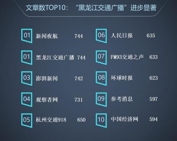 全国微信1000强月度报告(2018.7)丨清博指数独家