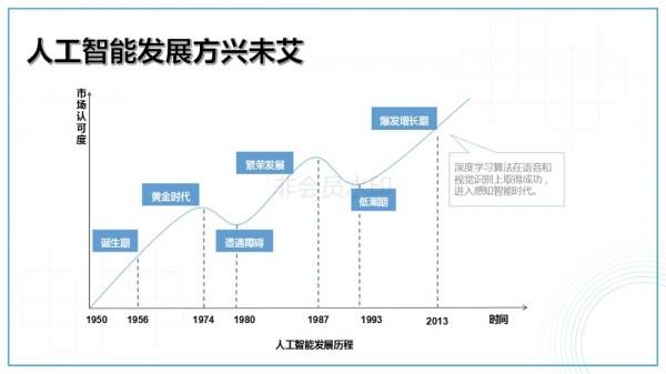 《新经济产业生态报告》出炉啦!你确定不点开看一下?