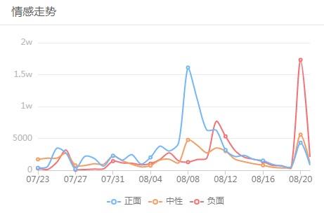 上海堡垒烂出舆情,导演和鹿晗各自要负多大的责任?