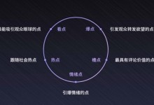 制造爆款选题的五个途径