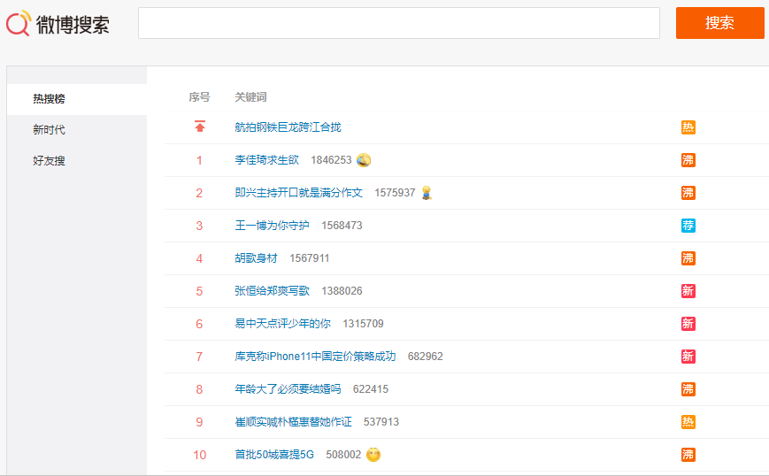 微博搜索热搜榜