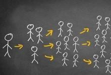 微信裂变如何做到单次活动增长10万微信好友?
